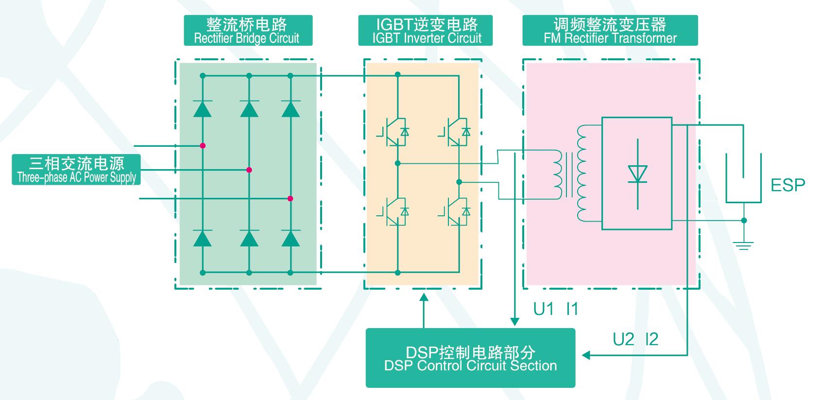 Расчёт мостовой схемы выпрямления